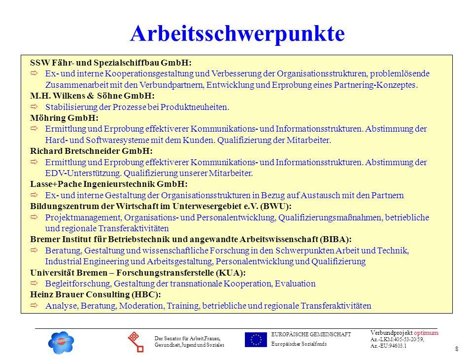 8 Verbundprojekt optimum Az.-LKM:405-53-20/59, Az.-EU:94603.1 Der Senator für Arbeit,Frauen, Gesundheit,Jugend und Soziales EUROPÄISCHE GEMEINSCHAFT E