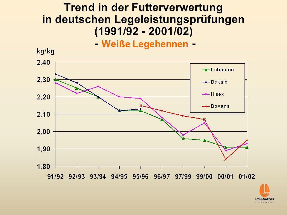 Trend in der Futterverwertung in deutschen Legeleistungsprüfungen (1991/92 - 2001/02) - Braune Legehennen -
