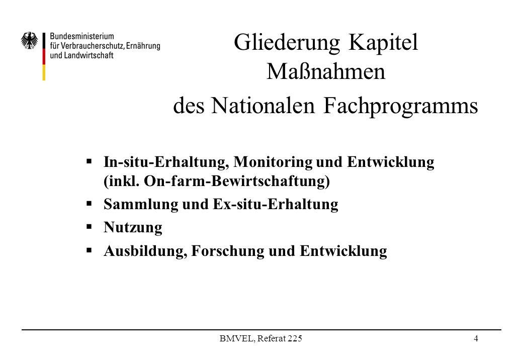 BMVEL, Referat 2254 Gliederung Kapitel Maßnahmen des Nationalen Fachprogramms In-situ-Erhaltung, Monitoring und Entwicklung (inkl.