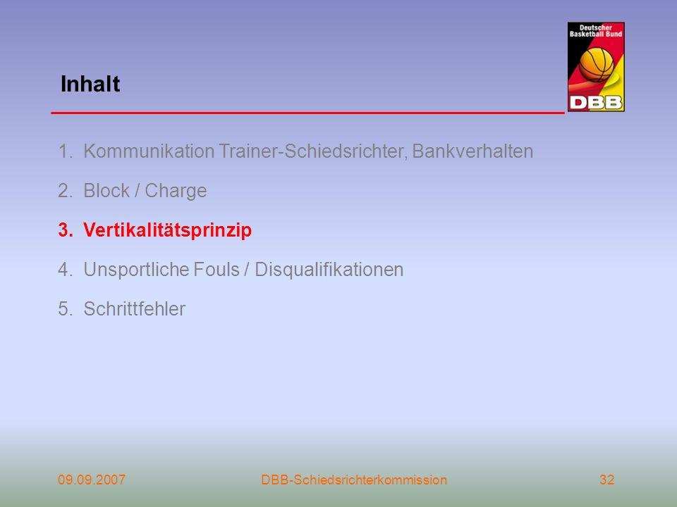 Inhalt 09.09.2007DBB-Schiedsrichterkommission32 1.Kommunikation Trainer-Schiedsrichter, Bankverhalten 2.Block / Charge 3.Vertikalitätsprinzip 4.Unspor