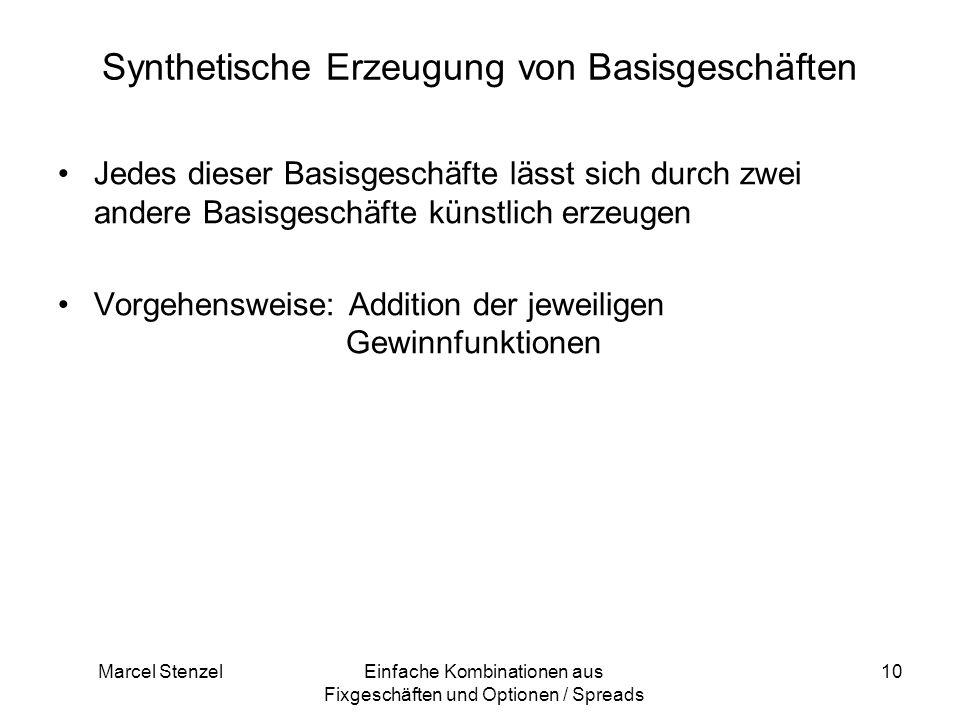 Marcel StenzelEinfache Kombinationen aus Fixgeschäften und Optionen / Spreads 10 Synthetische Erzeugung von Basisgeschäften Jedes dieser Basisgeschäft