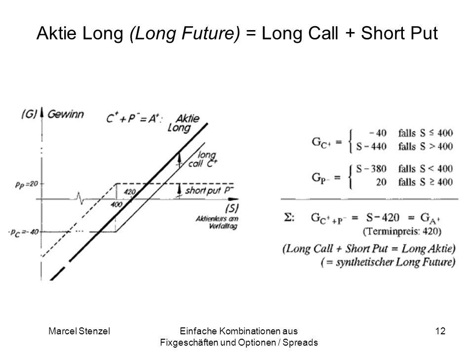 Marcel StenzelEinfache Kombinationen aus Fixgeschäften und Optionen / Spreads 12 Aktie Long (Long Future) = Long Call + Short Put