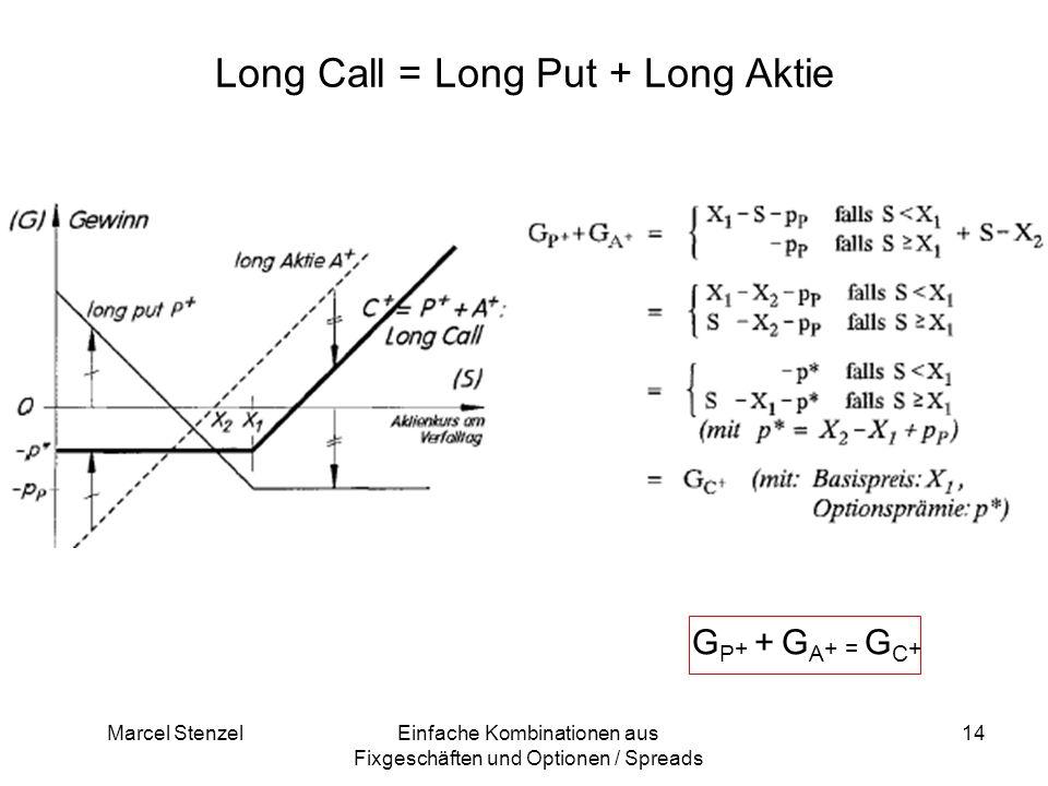 Marcel StenzelEinfache Kombinationen aus Fixgeschäften und Optionen / Spreads 14 Long Call = Long Put + Long Aktie G P + + G A + = G C +