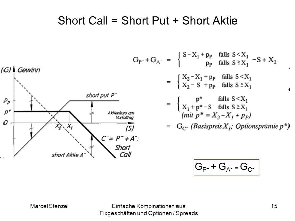 Marcel StenzelEinfache Kombinationen aus Fixgeschäften und Optionen / Spreads 15 Short Call = Short Put + Short Aktie G P - + G A - = G C -