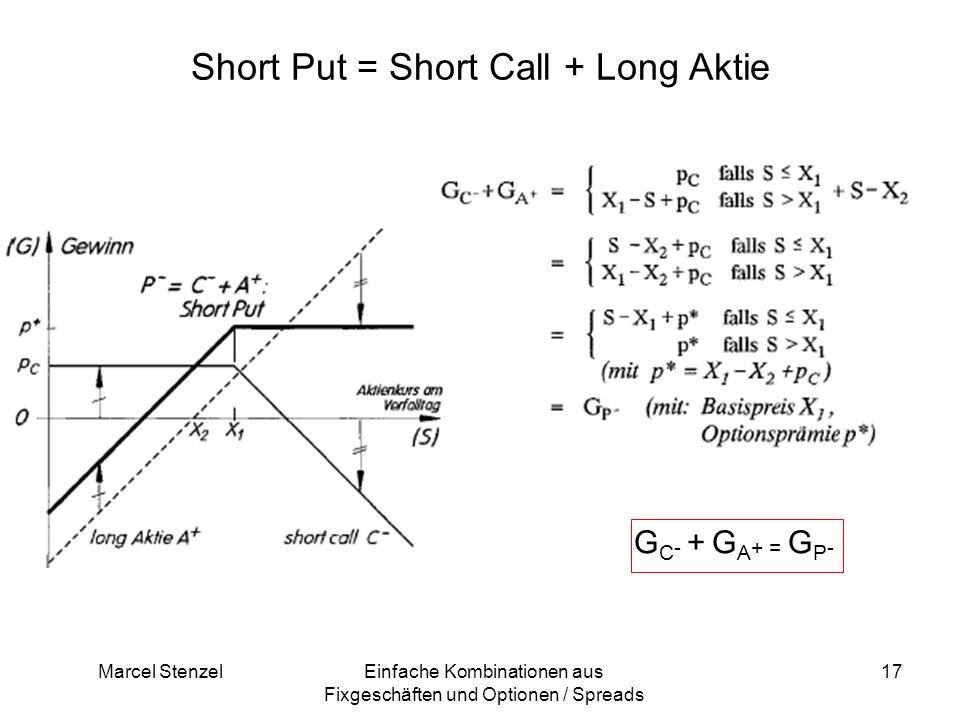 Marcel StenzelEinfache Kombinationen aus Fixgeschäften und Optionen / Spreads 17 Short Put = Short Call + Long Aktie G C - + G A + = G P -