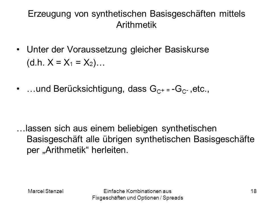 Marcel StenzelEinfache Kombinationen aus Fixgeschäften und Optionen / Spreads 18 Erzeugung von synthetischen Basisgeschäften mittels Arithmetik Unter