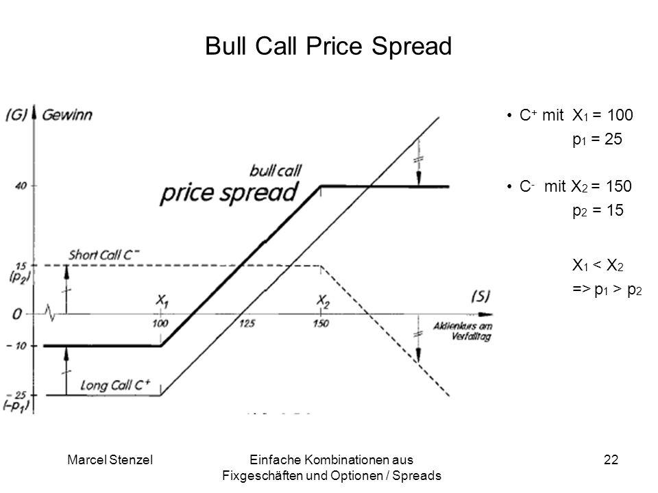 Marcel StenzelEinfache Kombinationen aus Fixgeschäften und Optionen / Spreads 22 Bull Call Price Spread C + mit X 1 = 100 p 1 = 25 C - mit X 2 = 150 p