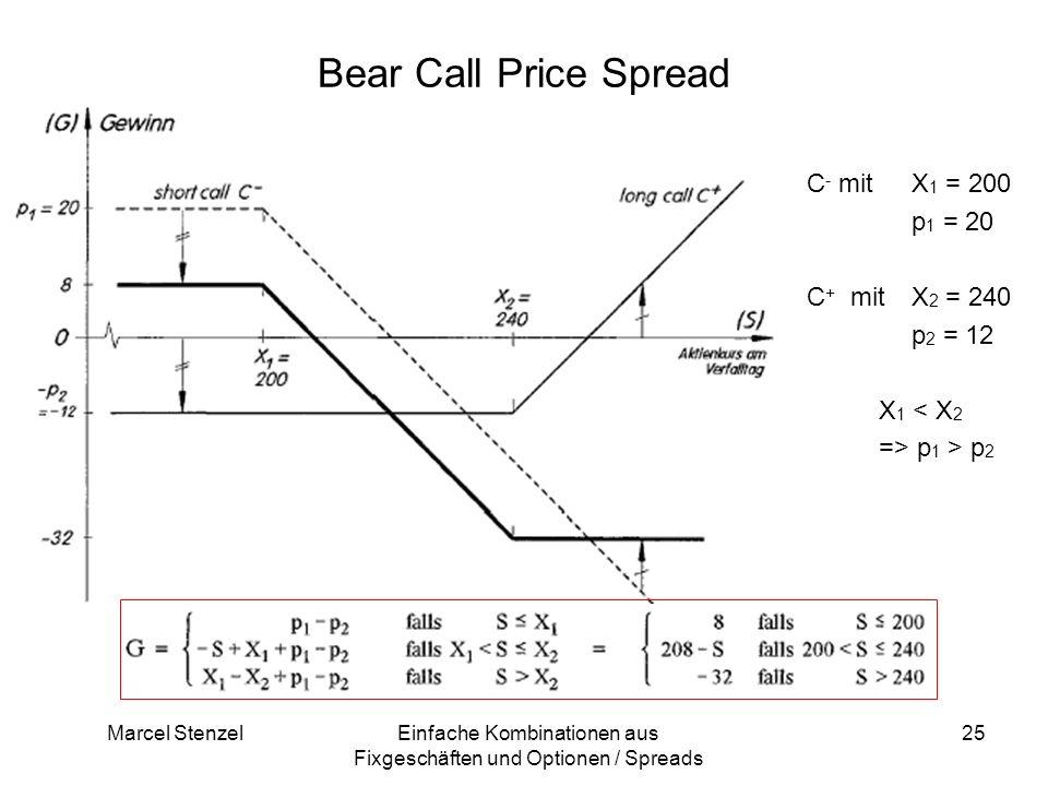 Marcel StenzelEinfache Kombinationen aus Fixgeschäften und Optionen / Spreads 25 Bear Call Price Spread C - mit X 1 = 200 p 1 = 20 C + mit X 2 = 240 p