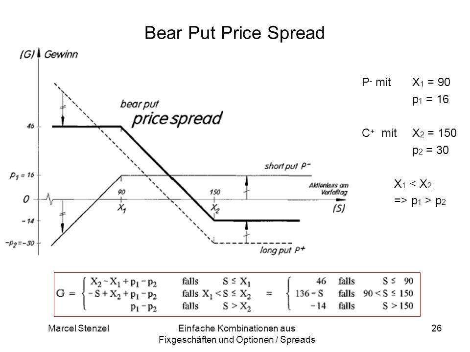 Marcel StenzelEinfache Kombinationen aus Fixgeschäften und Optionen / Spreads 26 Bear Put Price Spread P - mit X 1 = 90 p 1 = 16 C + mit X 2 = 150 p 2