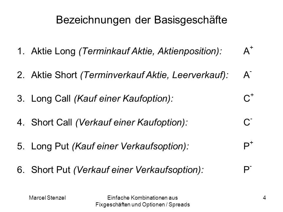 Marcel StenzelEinfache Kombinationen aus Fixgeschäften und Optionen / Spreads 4 Bezeichnungen der Basisgeschäfte 1.Aktie Long (Terminkauf Aktie, Aktie
