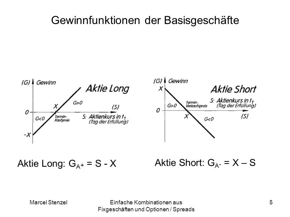 Marcel StenzelEinfache Kombinationen aus Fixgeschäften und Optionen / Spreads 5 Gewinnfunktionen der Basisgeschäfte Aktie Long: G A + = S - X Aktie Sh