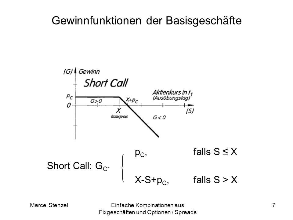 Marcel StenzelEinfache Kombinationen aus Fixgeschäften und Optionen / Spreads 7 Gewinnfunktionen der Basisgeschäfte p C, falls S X Short Call: G C - X