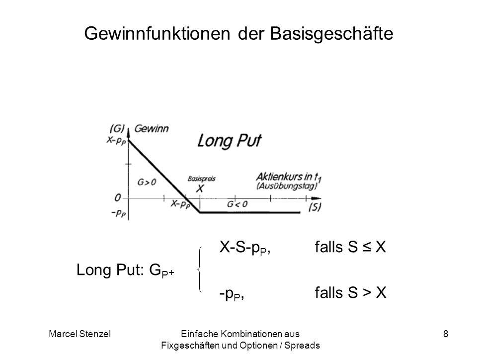 Marcel StenzelEinfache Kombinationen aus Fixgeschäften und Optionen / Spreads 8 Gewinnfunktionen der Basisgeschäfte X-S-p P, falls S X Long Put: G P +