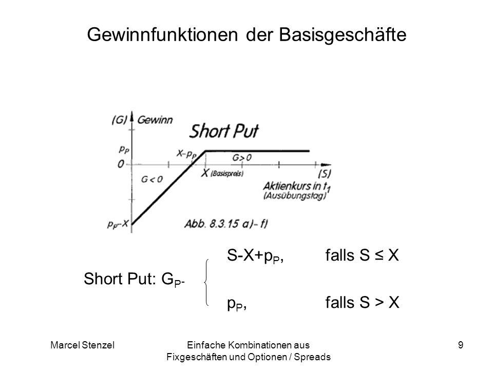 Marcel StenzelEinfache Kombinationen aus Fixgeschäften und Optionen / Spreads 9 Gewinnfunktionen der Basisgeschäfte S-X+p P, falls S X Short Put: G P