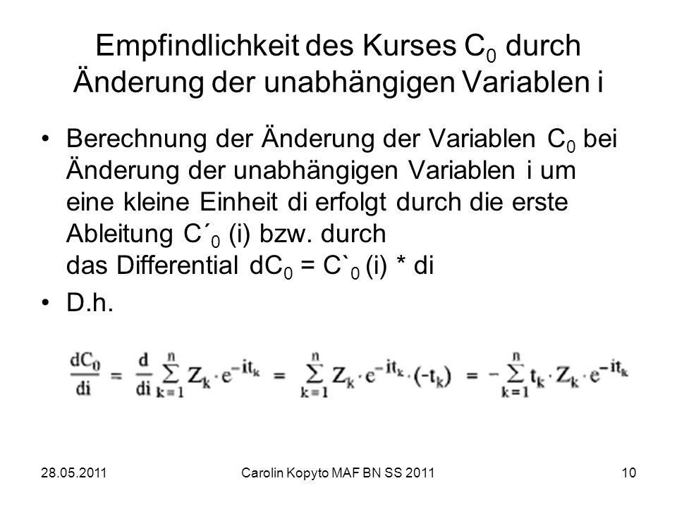 28.05.2011Carolin Kopyto MAF BN SS 201110 Empfindlichkeit des Kurses C 0 durch Änderung der unabhängigen Variablen i Berechnung der Änderung der Varia
