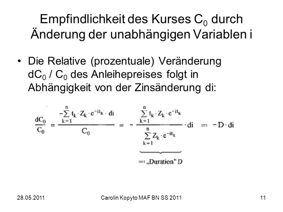 28.05.2011Carolin Kopyto MAF BN SS 201111 Empfindlichkeit des Kurses C 0 durch Änderung der unabhängigen Variablen i Die Relative (prozentuale) Veränd
