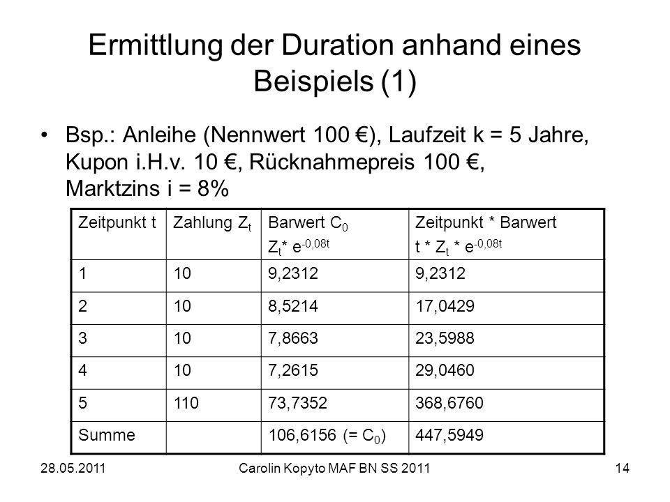 28.05.2011Carolin Kopyto MAF BN SS 201114 Ermittlung der Duration anhand eines Beispiels (1) Bsp.: Anleihe (Nennwert 100 ), Laufzeit k = 5 Jahre, Kupo