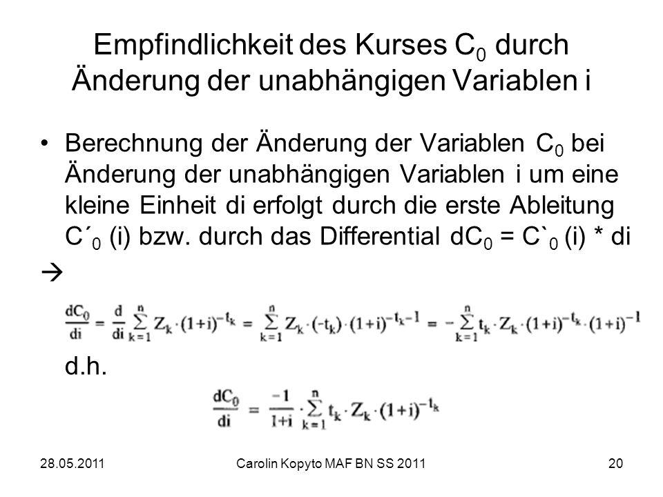 28.05.2011Carolin Kopyto MAF BN SS 201120 Empfindlichkeit des Kurses C 0 durch Änderung der unabhängigen Variablen i Berechnung der Änderung der Varia