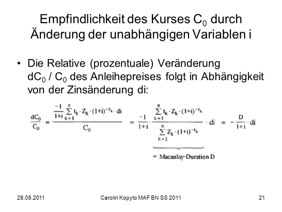 28.05.2011Carolin Kopyto MAF BN SS 201121 Empfindlichkeit des Kurses C 0 durch Änderung der unabhängigen Variablen i Die Relative (prozentuale) Veränd