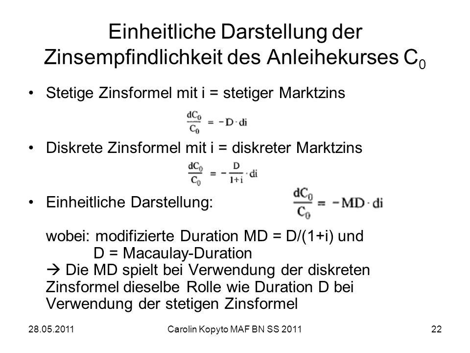 28.05.2011Carolin Kopyto MAF BN SS 201122 Einheitliche Darstellung der Zinsempfindlichkeit des Anleihekurses C 0 Stetige Zinsformel mit i = stetiger M