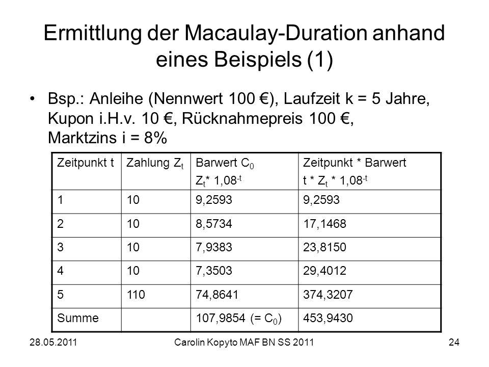 28.05.2011Carolin Kopyto MAF BN SS 201124 Ermittlung der Macaulay-Duration anhand eines Beispiels (1) Bsp.: Anleihe (Nennwert 100 ), Laufzeit k = 5 Ja