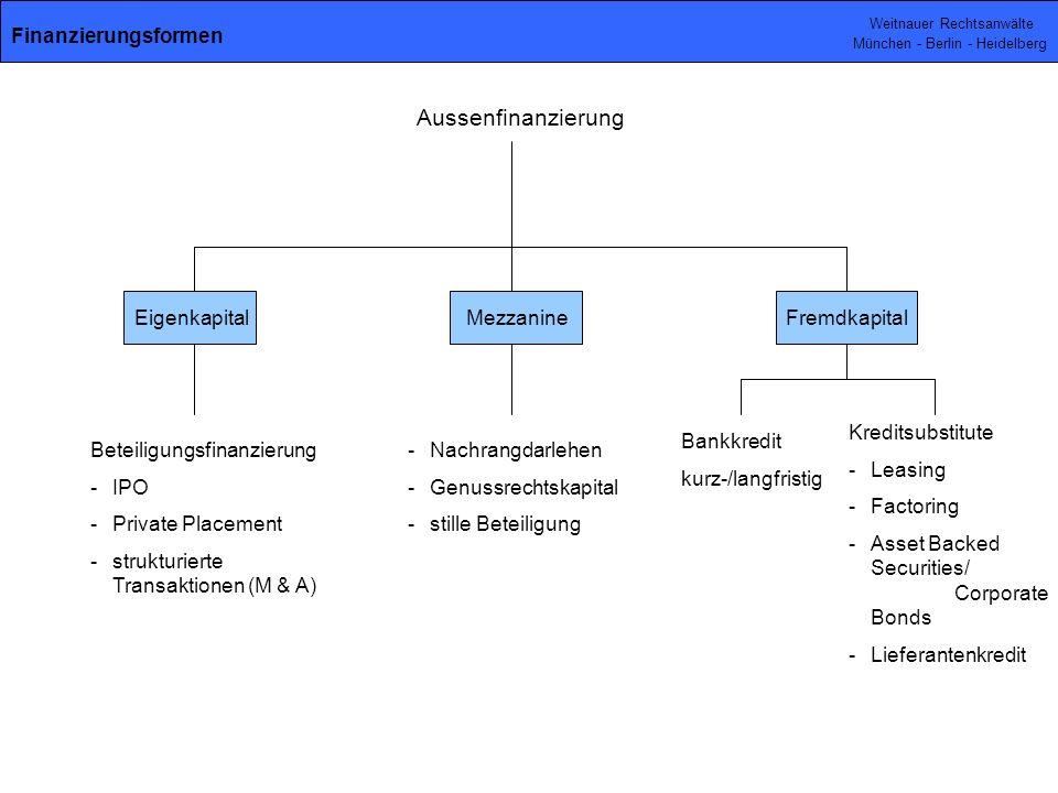 Weitnauer Rechtsanwälte München - Berlin - Heidelberg Finanzierungsformen Aussenfinanzierung Beteiligungsfinanzierung -IPO -Private Placement -struktu