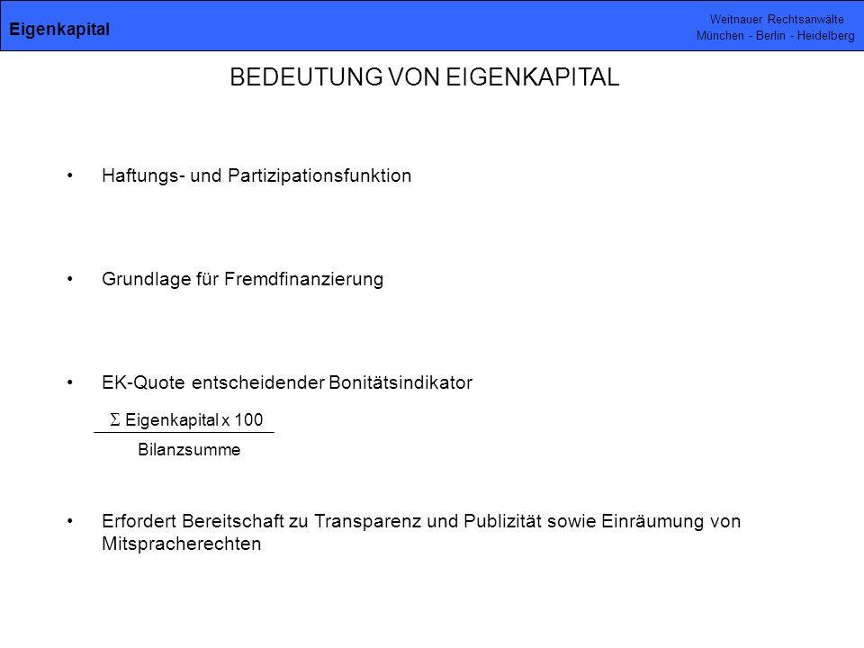 Weitnauer Rechtsanwälte München - Berlin - Heidelberg Haftungs- und Partizipationsfunktion Grundlage für Fremdfinanzierung EK-Quote entscheidender Bonitätsindikator Erfordert Bereitschaft zu Transparenz und Publizität sowie Einräumung von Mitspracherechten BEDEUTUNG VON EIGENKAPITAL Eigenkapital x 100 Bilanzsumme Eigenkapital