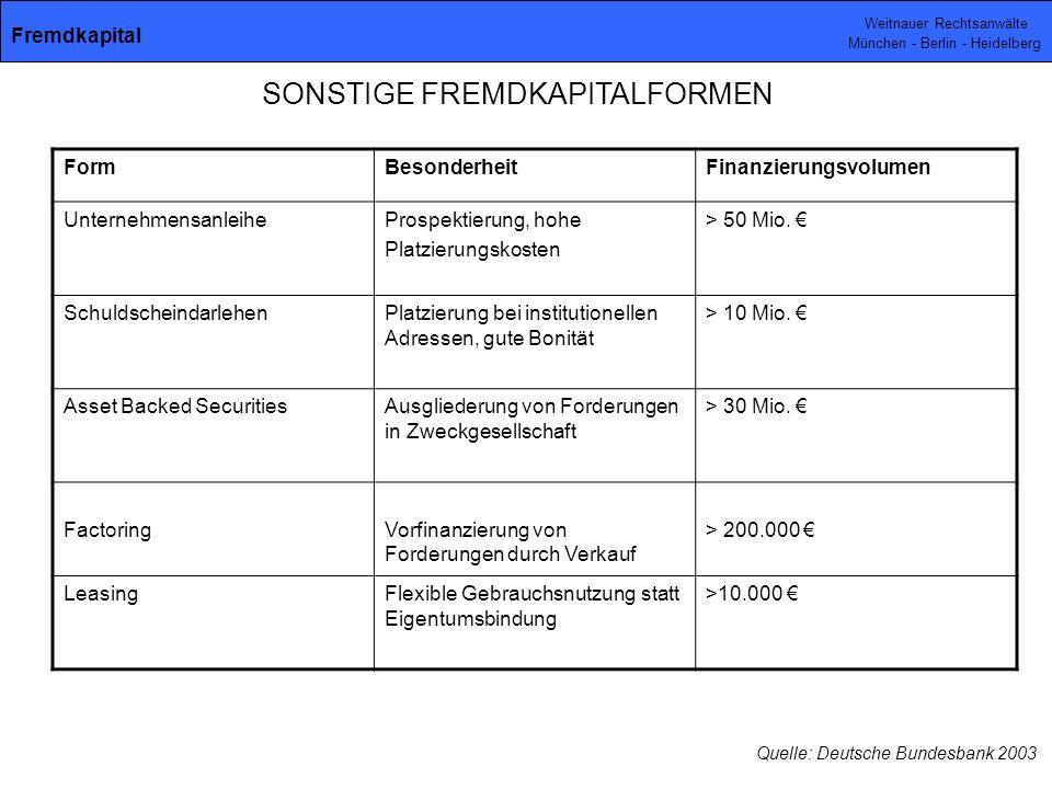 Weitnauer Rechtsanwälte München - Berlin - Heidelberg SONSTIGE FREMDKAPITALFORMEN FormBesonderheitFinanzierungsvolumen UnternehmensanleiheProspektierung, hohe Platzierungskosten > 50 Mio.