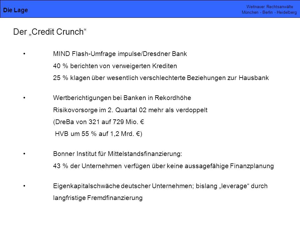 Weitnauer Rechtsanwälte München - Berlin - Heidelberg MIND Flash-Umfrage impulse/Dresdner Bank 40 % berichten von verweigerten Krediten 25 % klagen üb