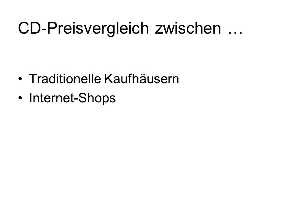 CD-Preisvergleich zwischen … Traditionelle Kaufhäusern Internet-Shops