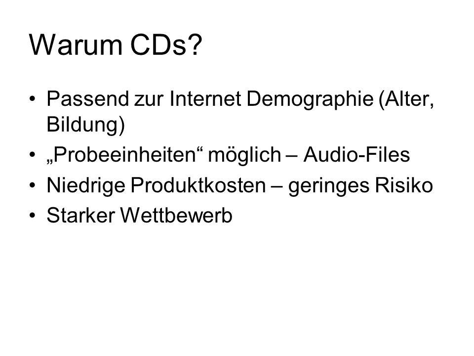 Umfang der Untersuchung: 43 CDs 21 aktuelle CDs 22 ältere CDs 296 Internet Preise 132 Preise von traditionellen Geschäften
