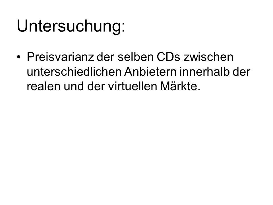 Ergebnisse: 21 Aktuelle CDs virtuell-Differenz:18 % real-Differenz:19 % 22 ältere CDs virtuell-Differenz:31 % real-Differenz:11 %
