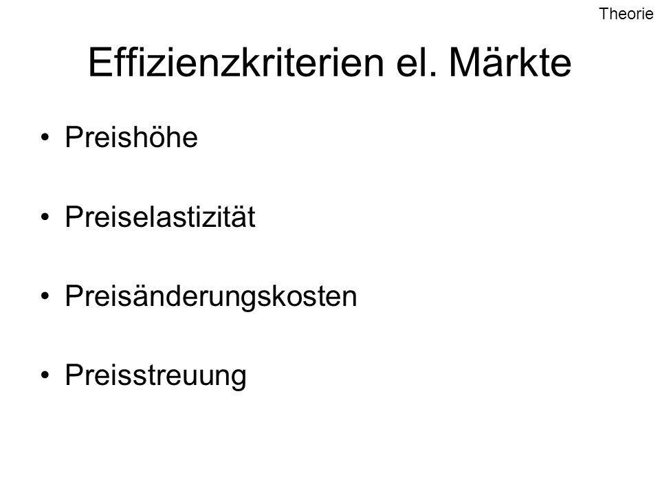 Effizienzkriterien el. Märkte Preishöhe Preiselastizität Preisänderungskosten Preisstreuung Theorie