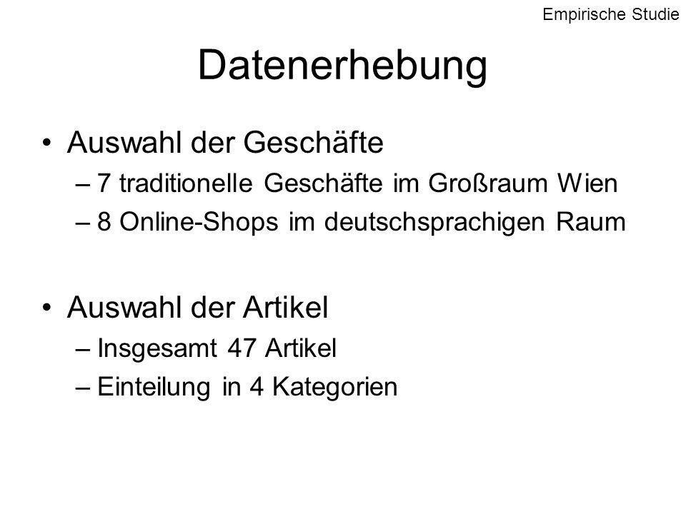 Datenerhebung Auswahl der Geschäfte –7 traditionelle Geschäfte im Großraum Wien –8 Online-Shops im deutschsprachigen Raum Auswahl der Artikel –Insgesamt 47 Artikel –Einteilung in 4 Kategorien Empirische Studie