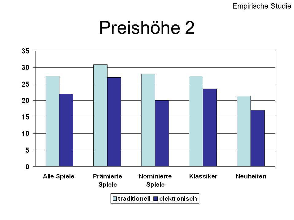 Preishöhe 2 Empirische Studie