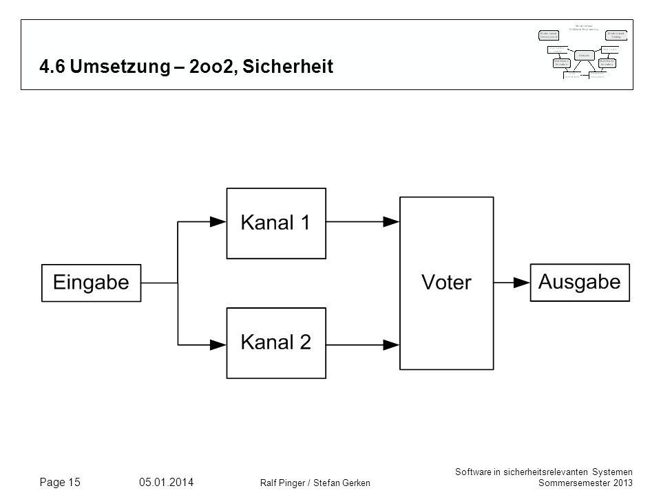 Software in sicherheitsrelevanten Systemen Sommersemester 2013 05.01.2014 Ralf Pinger / Stefan Gerken Page 15 4.6 Umsetzung – 2oo2, Sicherheit
