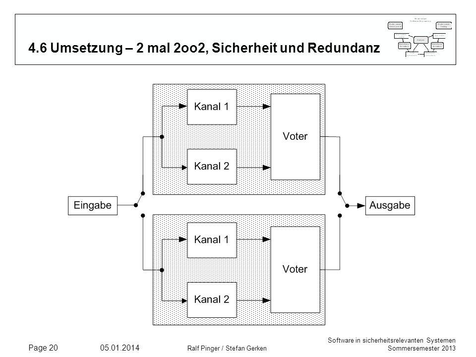 Software in sicherheitsrelevanten Systemen Sommersemester 2013 05.01.2014 Ralf Pinger / Stefan Gerken Page 20 4.6 Umsetzung – 2 mal 2oo2, Sicherheit und Redundanz
