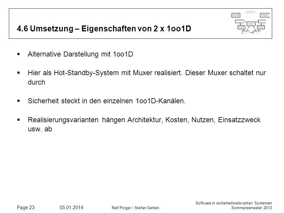 Software in sicherheitsrelevanten Systemen Sommersemester 2013 05.01.2014 Ralf Pinger / Stefan Gerken Page 23 4.6 Umsetzung – Eigenschaften von 2 x 1oo1D Alternative Darstellung mit 1oo1D Hier als Hot-Standby-System mit Muxer realisiert.