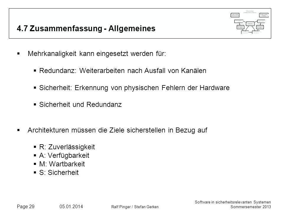 Software in sicherheitsrelevanten Systemen Sommersemester 2013 05.01.2014 Ralf Pinger / Stefan Gerken Page 29 4.7 Zusammenfassung - Allgemeines Mehrkanaligkeit kann eingesetzt werden für: Redundanz: Weiterarbeiten nach Ausfall von Kanälen Sicherheit: Erkennung von physischen Fehlern der Hardware Sicherheit und Redundanz Architekturen müssen die Ziele sicherstellen in Bezug auf R: Zuverlässigkeit A: Verfügbarkeit M: Wartbarkeit S: Sicherheit