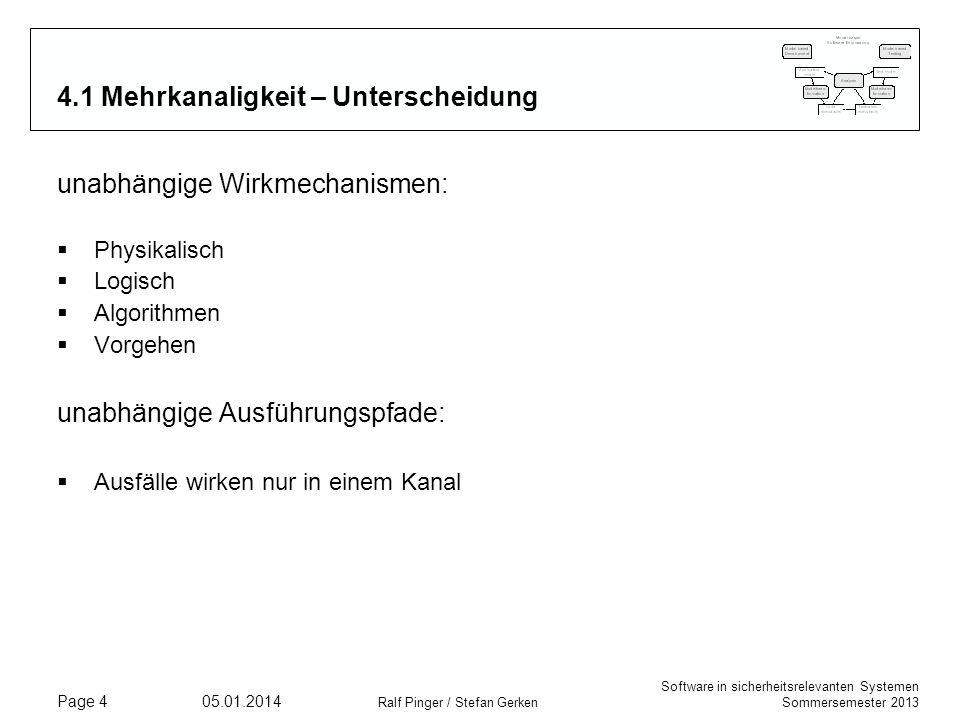 Software in sicherheitsrelevanten Systemen Sommersemester 2013 05.01.2014 Ralf Pinger / Stefan Gerken Page 4 4.1 Mehrkanaligkeit – Unterscheidung unabhängige Wirkmechanismen: Physikalisch Logisch Algorithmen Vorgehen unabhängige Ausführungspfade: Ausfälle wirken nur in einem Kanal