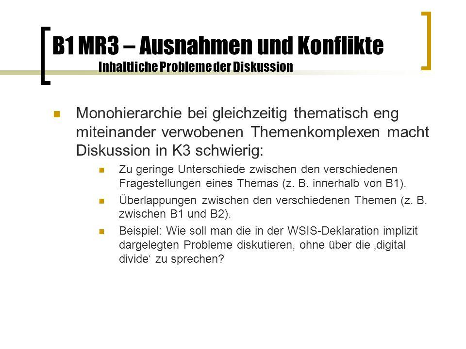 B1 MR3 – Ausnahmen und Konflikte Inhaltliche Probleme der Diskussion Monohierarchie bei gleichzeitig thematisch eng miteinander verwobenen Themenkomplexen macht Diskussion in K3 schwierig: Zu geringe Unterschiede zwischen den verschiedenen Fragestellungen eines Themas (z.