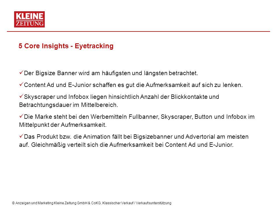 © Anzeigen und Marketing Kleine Zeitung GmbH & CoKG, Klassischer Verkauf / Verkaufsunterstützung 5 Core Insights - Eyetracking Der Bigsize Banner wird am häufigsten und längsten betrachtet.