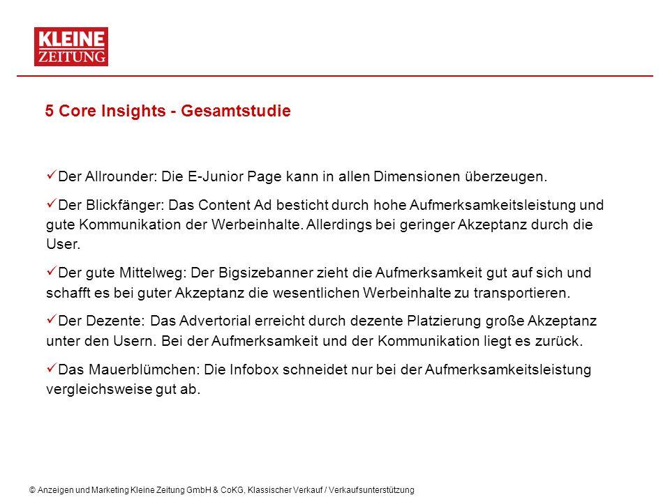 © Anzeigen und Marketing Kleine Zeitung GmbH & CoKG, Klassischer Verkauf / Verkaufsunterstützung 5 Core Insights - Gesamtstudie Der Allrounder: Die E-Junior Page kann in allen Dimensionen überzeugen.