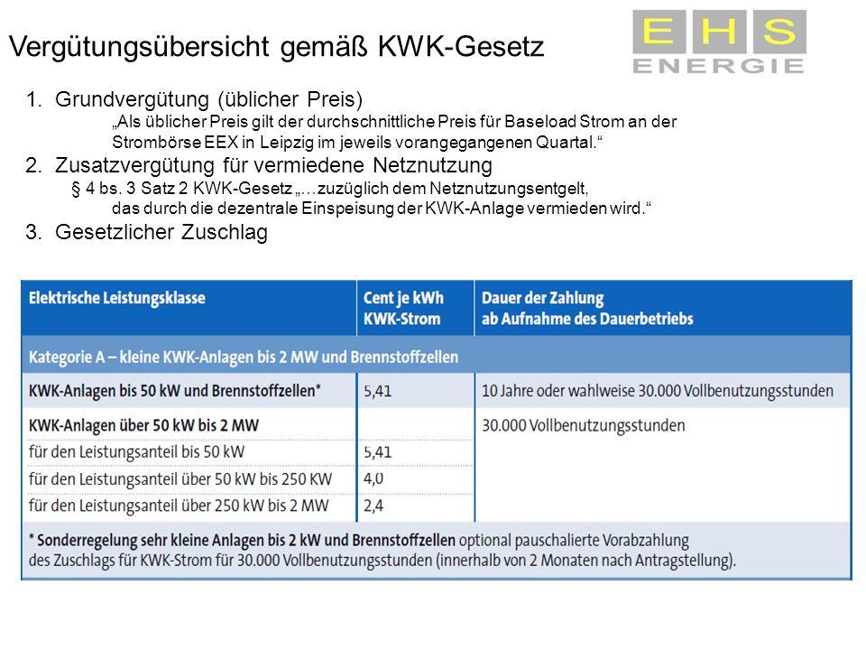 Vergütungsübersicht gemäß KWK-Gesetz 1. Grundvergütung (üblicher Preis) Als üblicher Preis gilt der durchschnittliche Preis für Baseload Strom an der