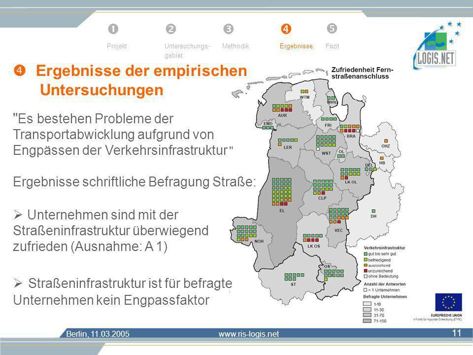 Berlin, 11.03.2005 www.ris-logis.net 11 Ergebnisse der empirischen Untersuchungen ProjektUntersuchungs- gebiet MethodikErgebnisseFazit