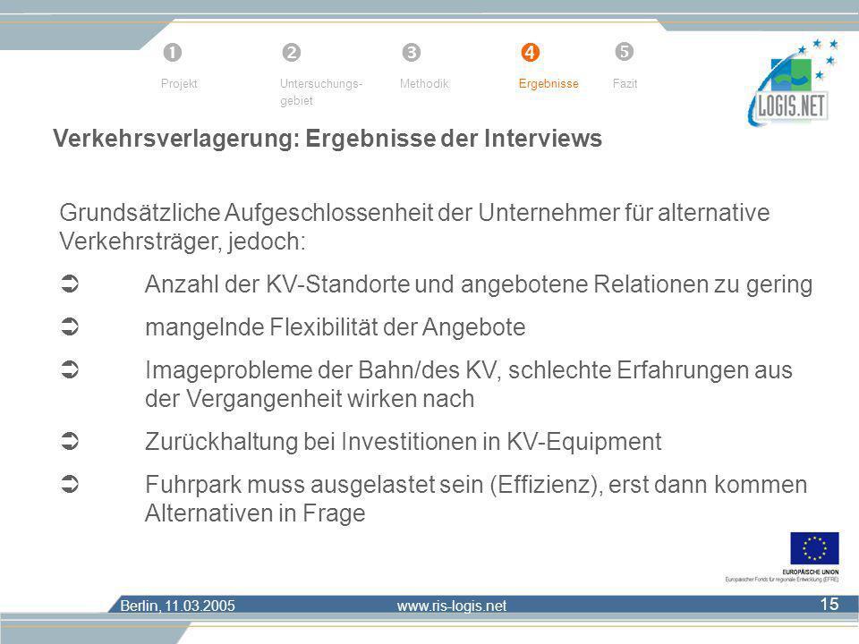 Berlin, 11.03.2005 www.ris-logis.net 15 Verkehrsverlagerung: Ergebnisse der Interviews Grundsätzliche Aufgeschlossenheit der Unternehmer für alternati