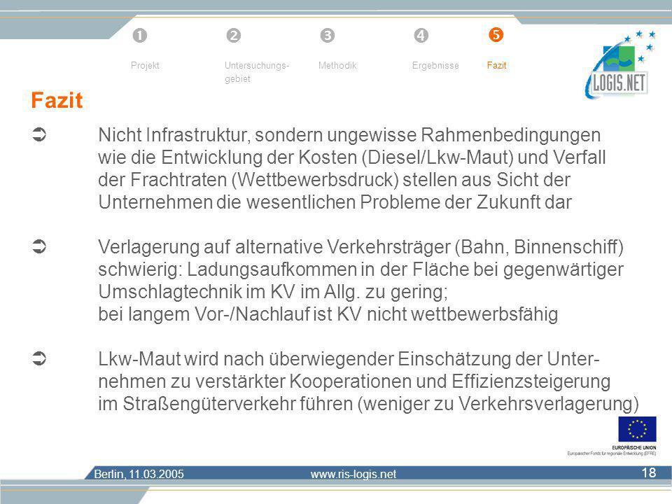 Berlin, 11.03.2005 www.ris-logis.net 18 Fazit Nicht Infrastruktur, sondern ungewisse Rahmenbedingungen wie die Entwicklung der Kosten (Diesel/Lkw-Maut
