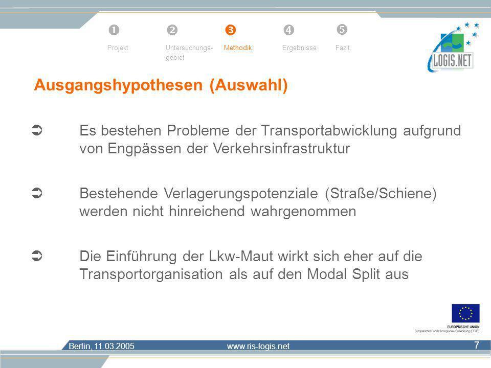 Berlin, 11.03.2005 www.ris-logis.net 7 Ausgangshypothesen (Auswahl) ProjektUntersuchungs- gebiet MethodikErgebnisseFazit Es bestehen Probleme der Tran