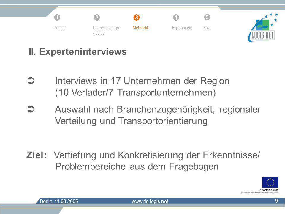 Berlin, 11.03.2005 www.ris-logis.net 9 II. Experteninterviews Interviews in 17 Unternehmen der Region (10 Verlader/7 Transportunternehmen) Auswahl nac