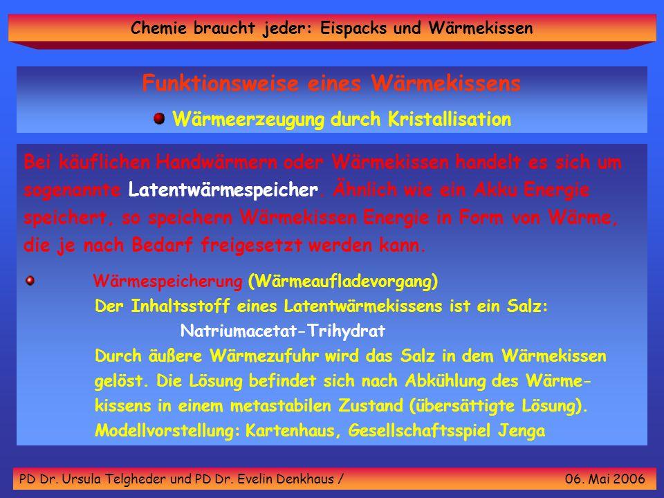 Chemie braucht jeder: Eispacks und Wärmekissen PD Dr. Ursula Telgheder und PD Dr. Evelin Denkhaus / 06. Mai 2006 Funktionsweise eines Wärmekissens Wär
